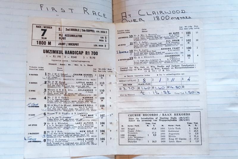 Denman First Call Race Chart